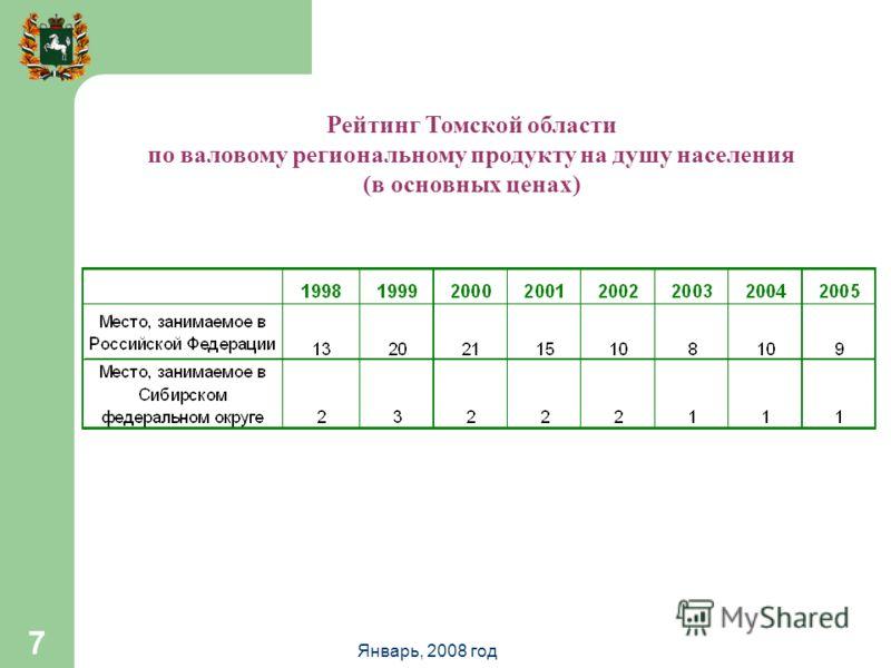 Январь, 2008 год 7 Рейтинг Томской области по валовому региональному продукту на душу населения (в основных ценах)