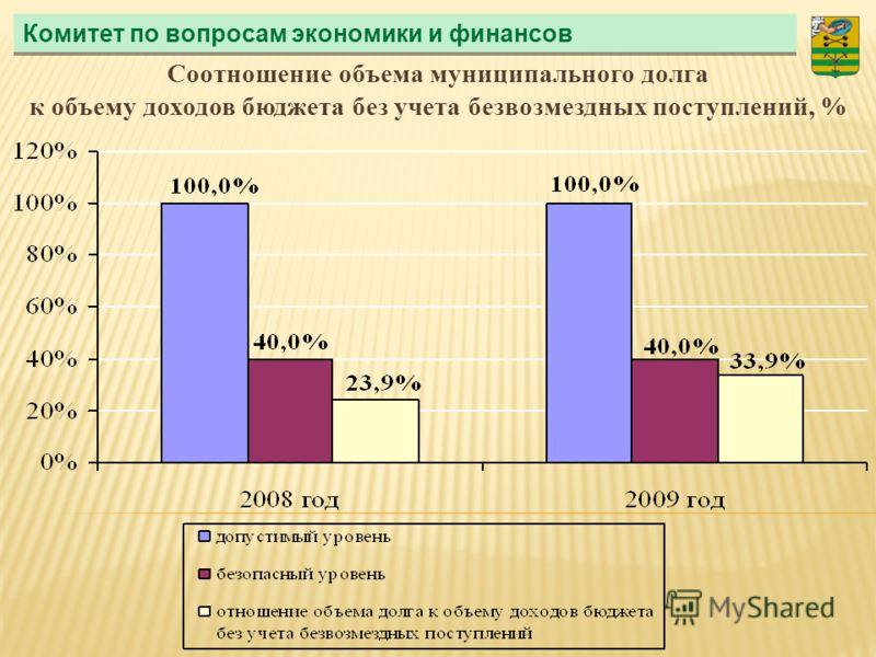 Комитет по вопросам экономики и финансов Соотношение объема муниципального долга к объему доходов бюджета без учета безвозмездных поступлений, %