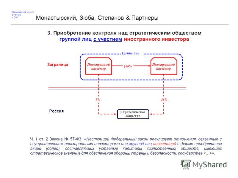 Юридические услуги в России и СНГ Ч. 1 ст. 2 Закона 57-ФЗ: «Настоящий Федеральный закон регулирует отношения, связанные с осуществлением иностранными инвесторами или группой лиц инвестиций в форме приобретения акций (долей), составляющих уставные кап