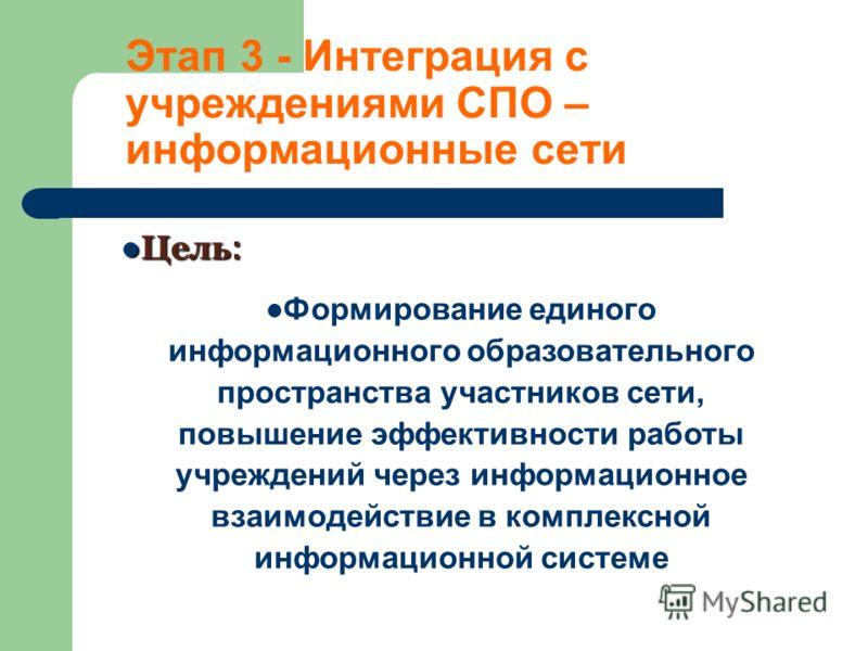 Этап 3 - Интеграция с учреждениями СПО – информационные сети Цель : Цель : Формирование единого информационного образовательного пространства участников сети, повышение эффективности работы учреждений через информационное взаимодействие в комплексной
