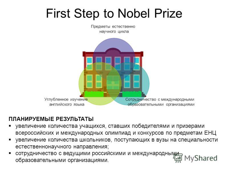 First Step to Nobel Prize Предметы естественно научного цикла Сотрудничество с международными образовательными организациями Углубленное изучение английского языка ПЛАНИРУЕМЫЕ РЕЗУЛЬТАТЫ увеличение количества учащихся, ставших победителями и призерам