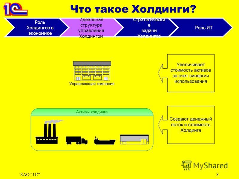 ЗАО 1С3 Что такое Холдинги? Роль Холдингов в экономике Идеальная структура управления Холдингом Стратегически е задачи Холдингов Роль ИТ
