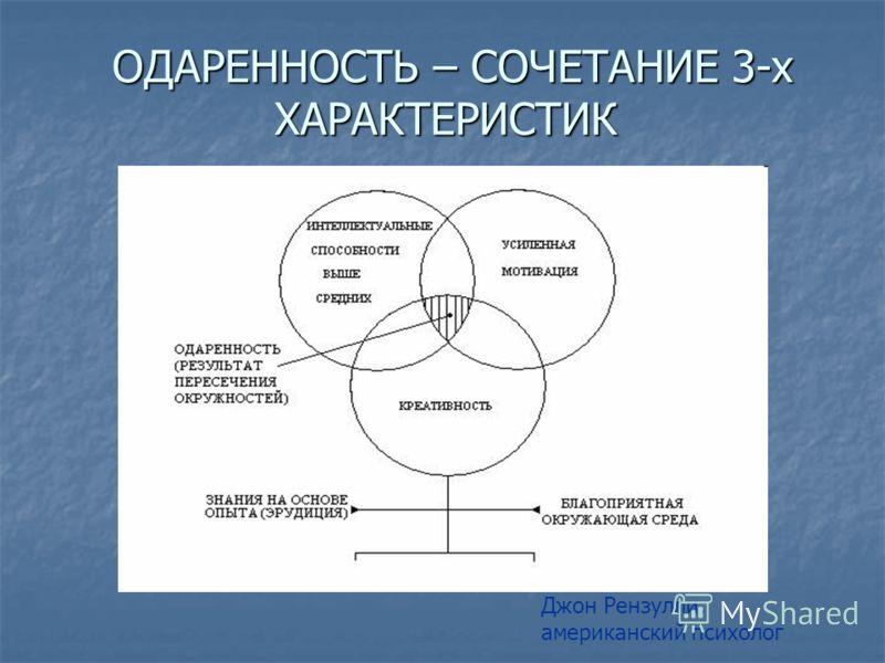 ОДАРЕННОСТЬ – СОЧЕТАНИЕ 3-х ХАРАКТЕРИСТИК ОДАРЕННОСТЬ – СОЧЕТАНИЕ 3-х ХАРАКТЕРИСТИК Джон Рензулли, американский психолог