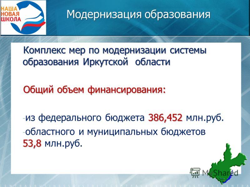 Комплекс мер по модернизации системы образования Иркутской области Общий объем финансирования: - 386,452 - из федерального бюджета 386,452 млн.руб. - 53,8 - областного и муниципальных бюджетов 53,8 млн.руб. 6 Модернизация образования