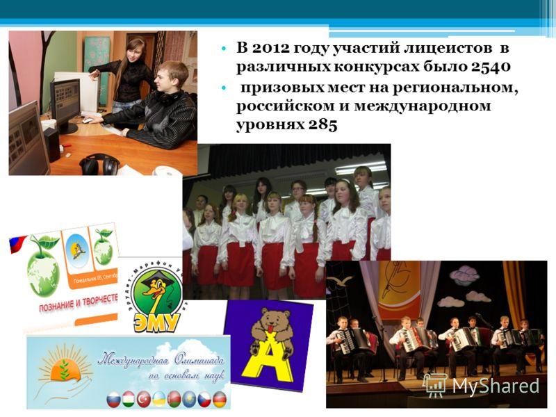 В 2012 году участий лицеистов в различных конкурсах было 2540 призовых мест на региональном, российском и международном уровнях 285