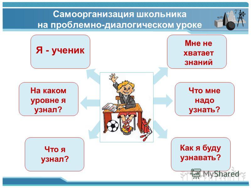 Самоорганизация школьника на проблемно-диалогическом уроке Я - ученик Что мне надо узнать? Мне не хватает знаний На каком уровне я узнал? Что я узнал? Как я буду узнавать?