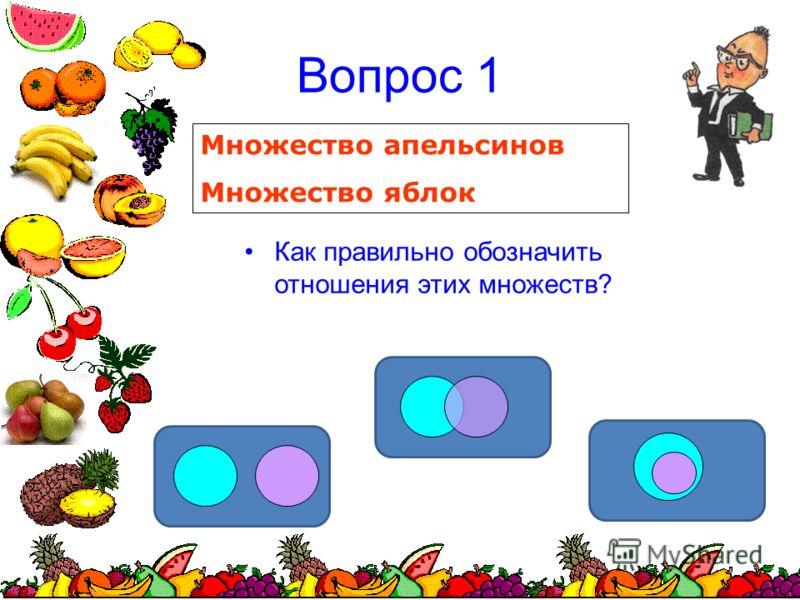 Вопрос 1 Как правильно обозначить отношения этих множеств? Множество апельсинов Множество яблок