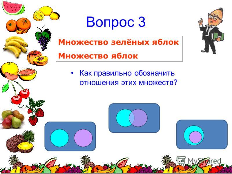 Вопрос 3 Как правильно обозначить отношения этих множеств? Множество зелёных яблок Множество яблок