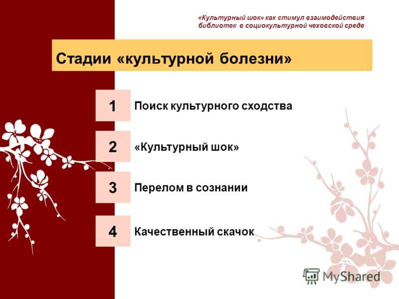 Стадии «культурной болезни» 1 Поиск культурного сходства 2 «Культурный шок» 3 Перелом в сознании 4 Качественный скачок «Культурный шок» как стимул взаимодействия библиотек в социокультурной чеховской среде
