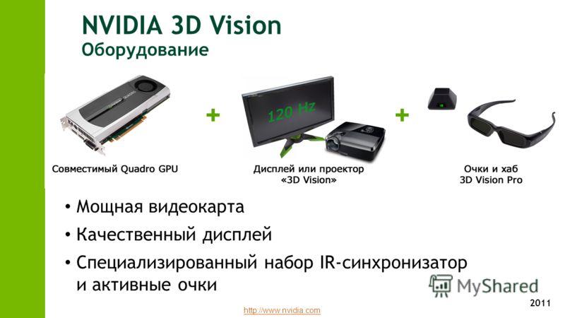 2011 NVIDIA 3D Vision Оборудование Мощная видеокарта Качественный дисплей Специализированный набор IR-синхронизатор и активные очки http://www.nvidia.com