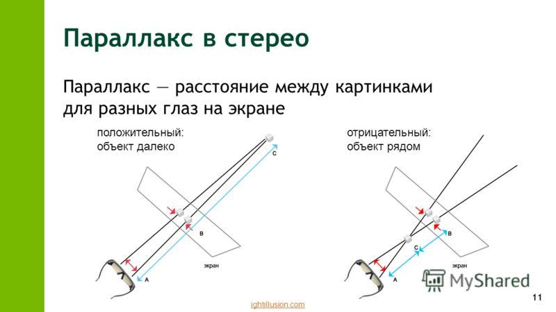 2011 Параллакс в стерео Параллакс расстояние между картинками для разных глаз на экране положительный: объект далеко отрицательный: объект рядом ightillusion.com