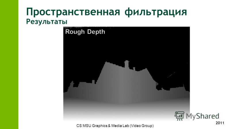 2011 Пространственная фильтрация Результаты CS MSU Graphics & Media Lab (Video Group)