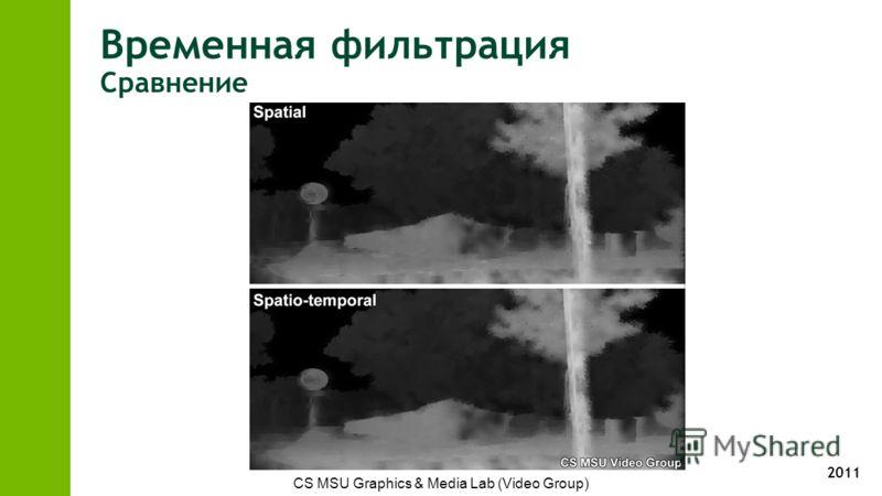 2011 Временная фильтрация Сравнение CS MSU Graphics & Media Lab (Video Group)