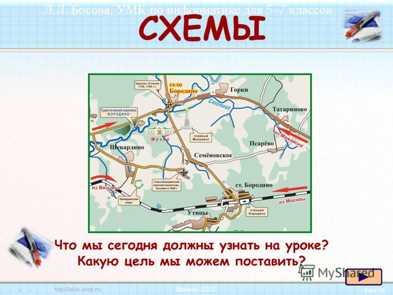 8 из 16 Л.Л. Босова, УМК по информатике для 5-7 классов Москва, 2007 СХЕМЫ Что мы сегодня должны узнать на уроке? Какую цель мы можем поставить?