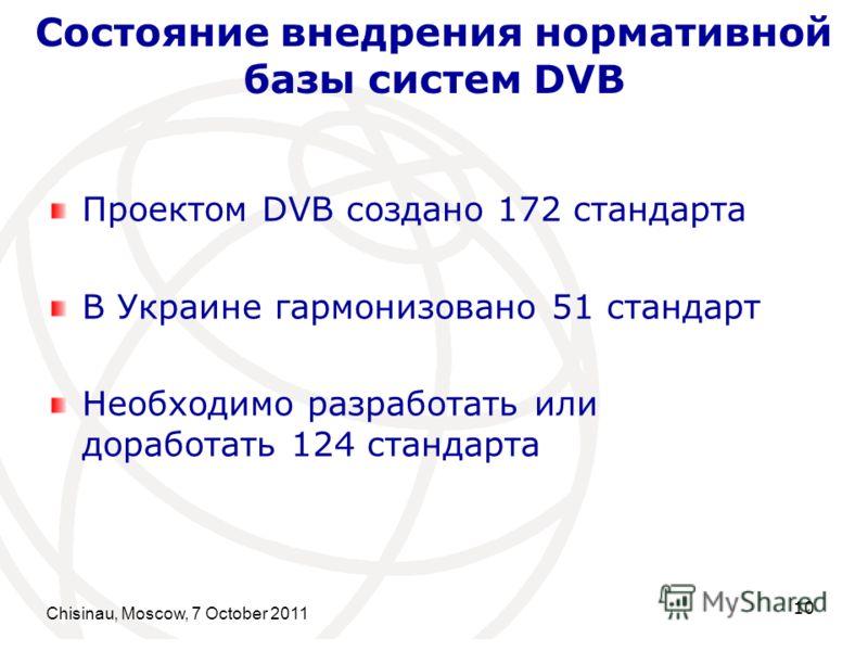 Состояние внедрения нормативной базы систем DVB Проектом DVB создано 172 стандарта В Украине гармонизовано 51 стандарт Необходимо разработать или доработать 124 стандарта Chisinau, Moscow, 7 October 2011 10