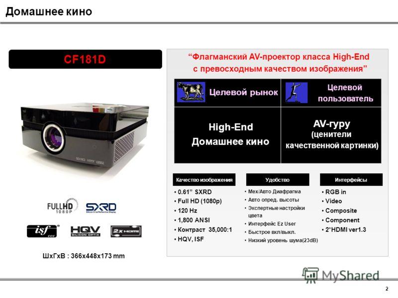 RGB in Video Composite Component 2*HDMI ver1.3 Мех/Авто Диафрагма Авто опред. высоты Экспертные настройки цвета Интерфейс Ez User Быстрое вкл/выкл. Низкий уровень шума(23dB) 0.61 SXRD Full HD (1080p) 120 Hz 1,800 ANSI Контраст 35,000:1 HQV, ISF CF181