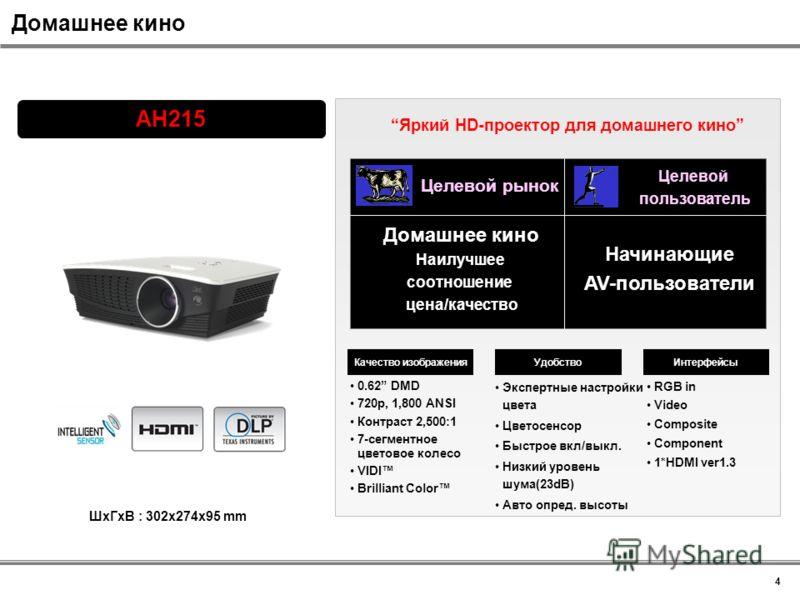 RGB in Video Composite Component 1*HDMI ver1.3 Экспертные настройки цвета Цветосенсор Быстрое вкл/выкл. Низкий уровень шума(23dB) Авто опред. высоты 0.62 DMD 720p, 1,800 ANSI Контраст 2,500:1 7-сегментное цветовое колесо VIDI Brilliant Color AH215 Шx