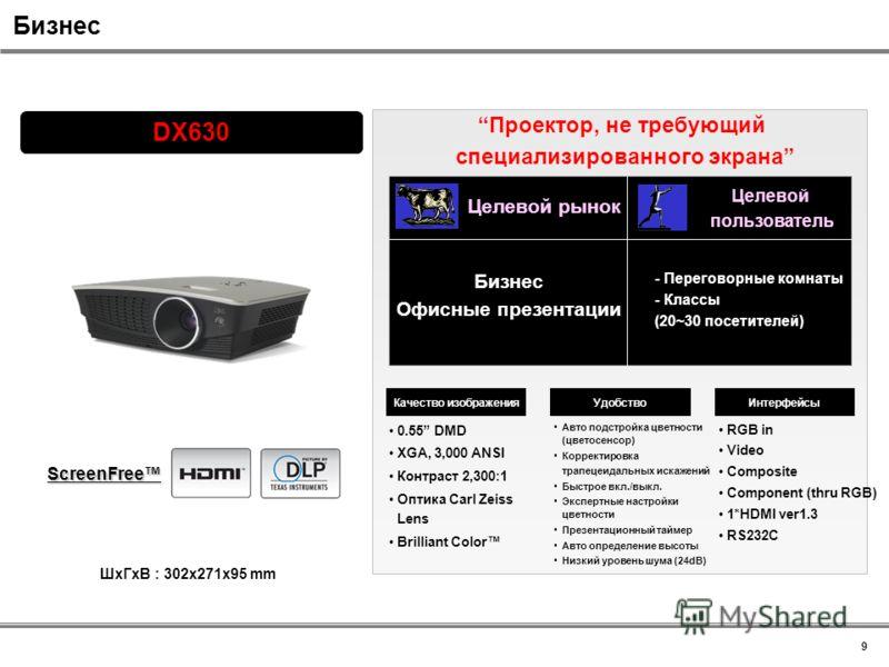RGB in Video Composite Component (thru RGB) 1*HDMI ver1.3 RS232C Авто подстройка цветности (цветосенсор) Корректировка трапецеидальных искажений Быстрое вкл./выкл. Экспертные настройки цветности Презентационный таймер Авто определение высоты Низкий у