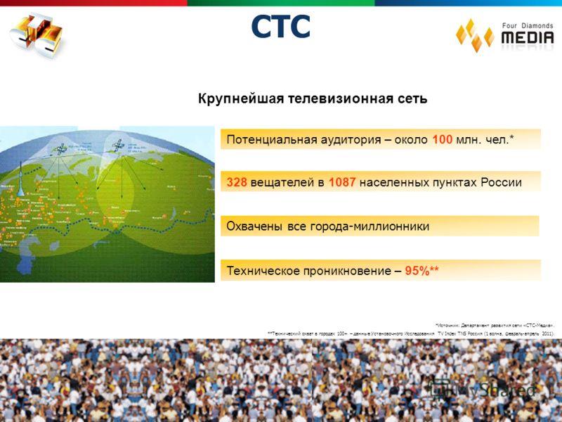 *Источник: Департамент развития сети «СТС-Медиа». **Технический охват в городах 100+ – данные Установочного Исследования TV Index TNS Россия (1 волна, февраль-апрель 2011). Потенциальная аудитория – около 100 млн. чел.* 328 вещателей в 1087 населенны
