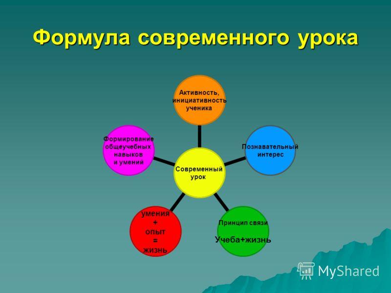 Формула современного урока Современный урок Активность, инициативность ученика Познавательный интерес Принцип связи Учеба+жизнь умения + опыт = жизнь Формирование общеучебных навыков и умений