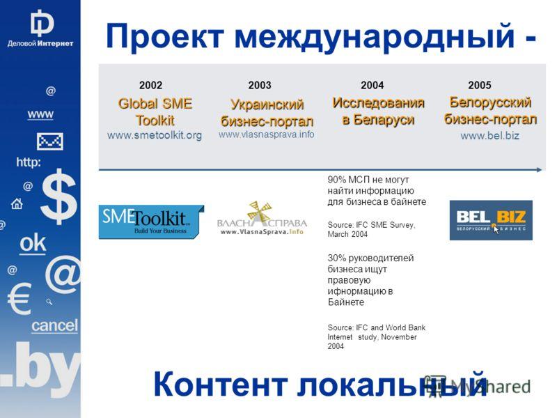 Проект международный - Global SME Toolkit Global SME Toolkit www.smetoolkit.org Украинский бизнес-портал Украинский бизнес-портал www.vlasnasprava.info Исследования в Беларуси Белорусский бизнес-портал www.bel.biz 90% МСП не могут найти информацию дл