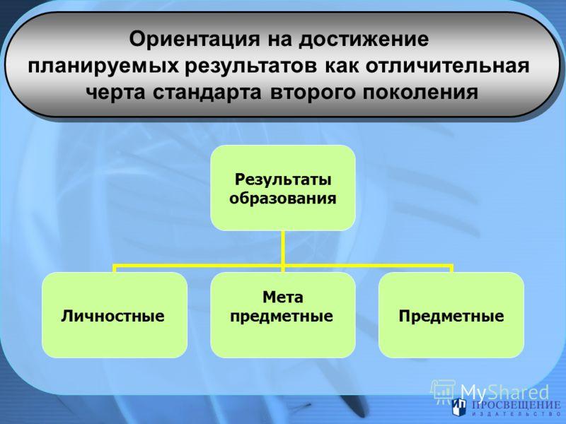 Результаты образования Личностные Мета предметныеПредметные Ориентация на достижение планируемых результатов как отличительная черта стандарта второго поколения Ориентация на достижение планируемых результатов как отличительная черта стандарта второг