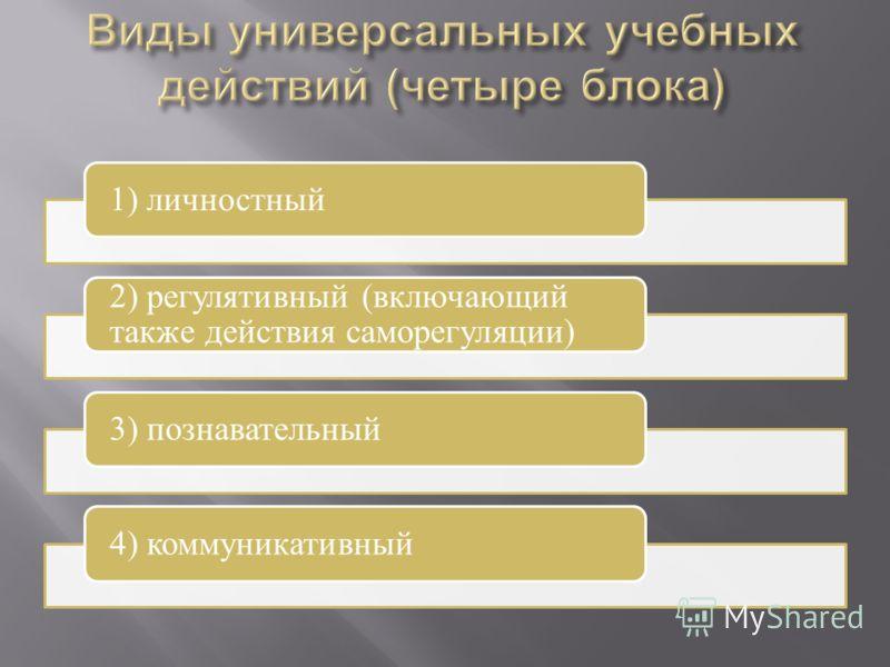 1) личностный 2) регулятивный (включающий также действия саморегуляции) 3) познавательный4) коммуникативный