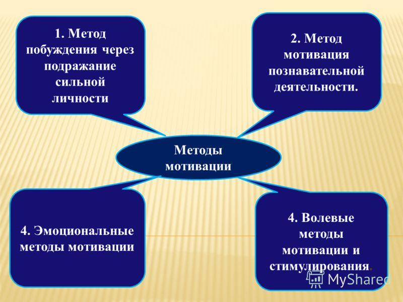 Методы мотивации 1. Метод побуждения через подражание сильной личности 2. Метод мотивация познавательной деятельности. 4. Эмоциональные методы мотивации 4. Волевые методы мотивации и стимулирования.