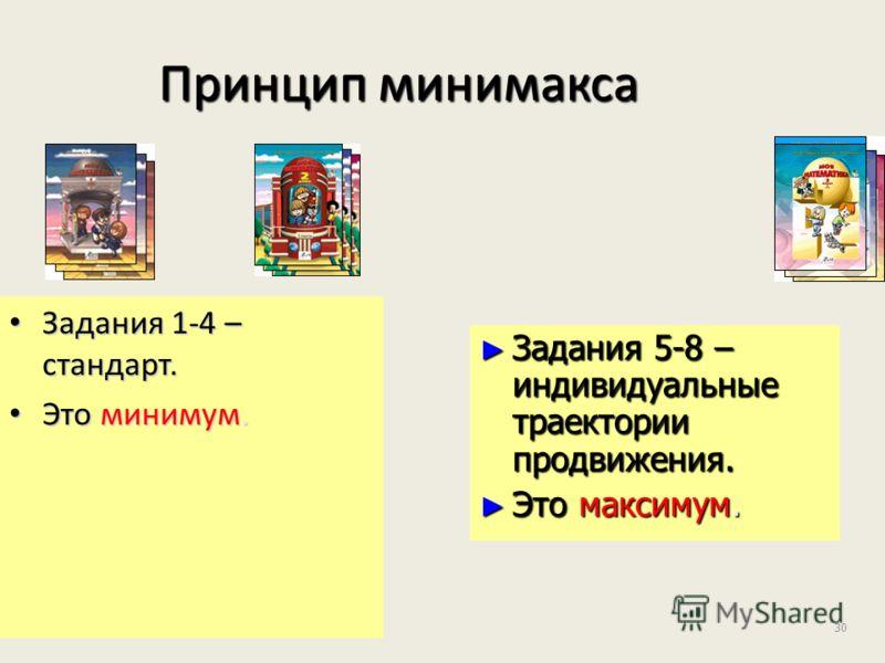 30 Принцип минимакса Задания 1-4 – стандарт. Задания 1-4 – стандарт. Это минимум. Это минимум. Задания 5-8 – индивидуальные траектории продвижения. Задания 5-8 – индивидуальные траектории продвижения. Это максимум. Это максимум.