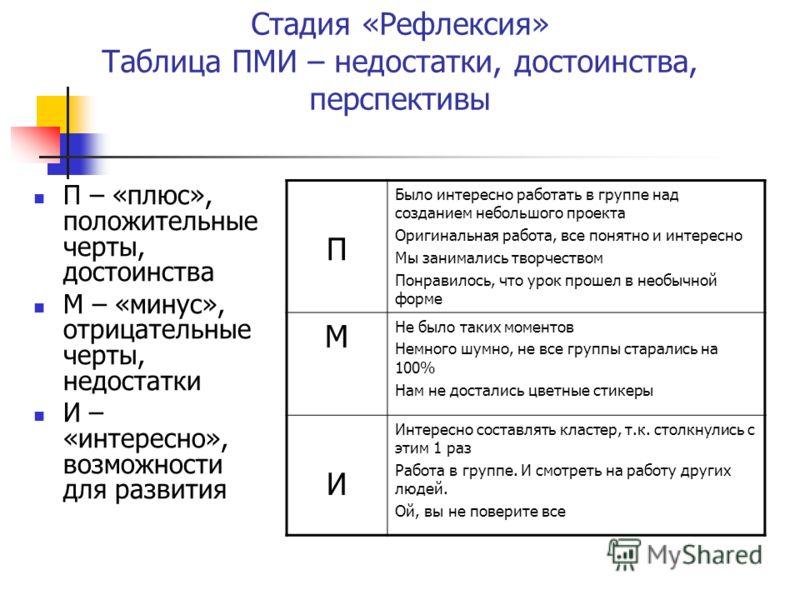 Стадия «Рефлексия» Таблица ПМИ – недостатки, достоинства, перспективы П – «плюс», положительные черты, достоинства М – «минус», отрицательные черты, недостатки И – «интересно», возможности для развития П Было интересно работать в группе над созданием