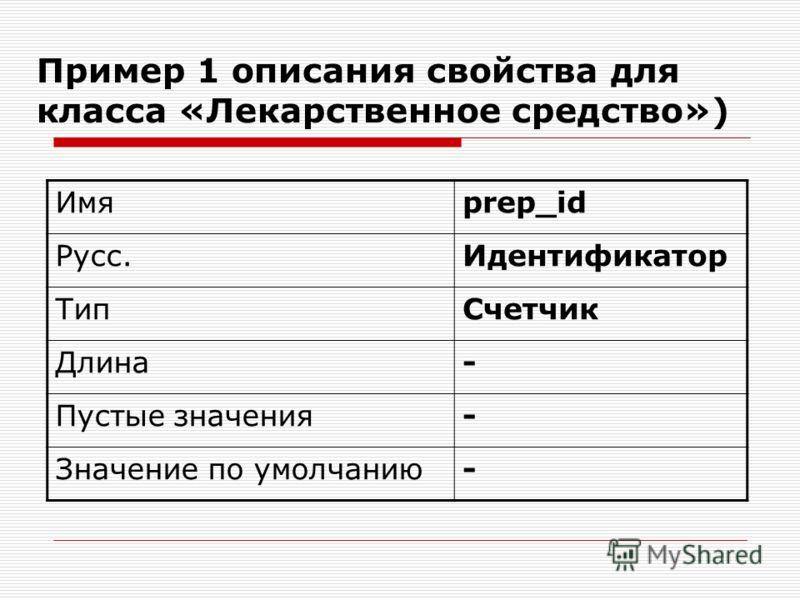 Пример 1 описания свойства для класса «Лекарственное средство») Имяprep_id Русс.Идентификатор ТипСчетчик Длина- Пустые значения- Значение по умолчанию-