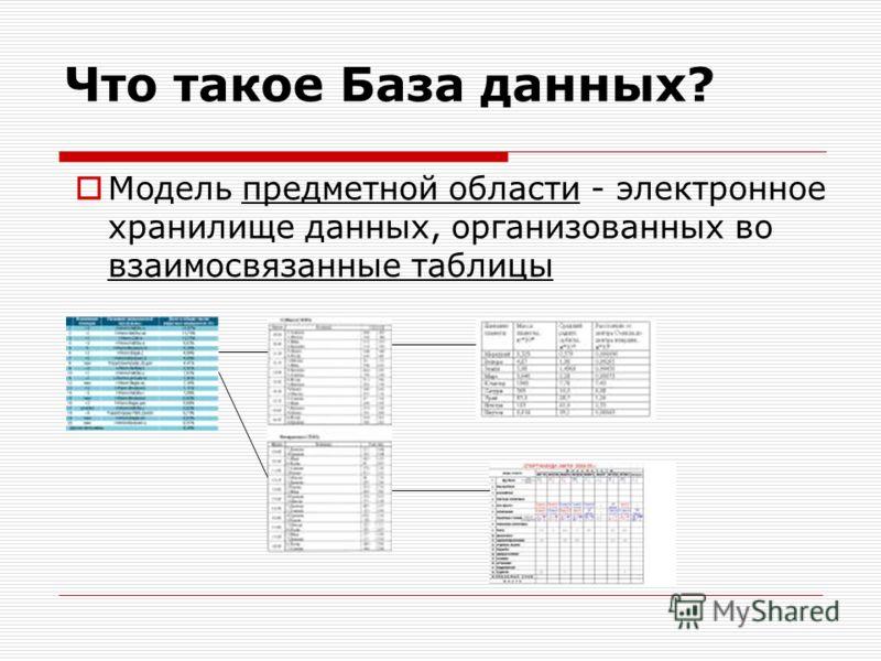 Что такое База данных? Модель предметной области - электронное хранилище данных, организованных во взаимосвязанные таблицы