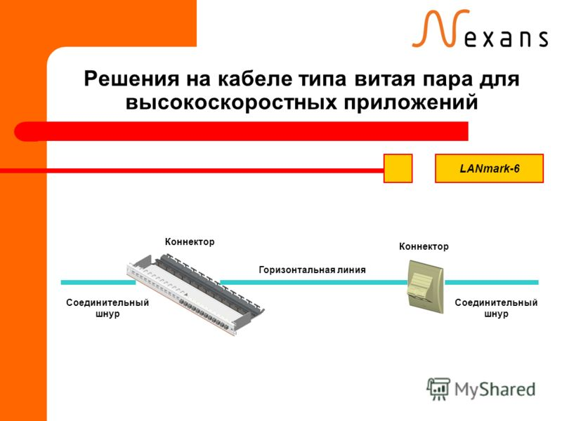 Решения на кабеле типа витая пара для высокоскоростных приложений Горизонтальная линия Коннектор Соединительный шнур Коннектор Соединительный шнур LANmark-6