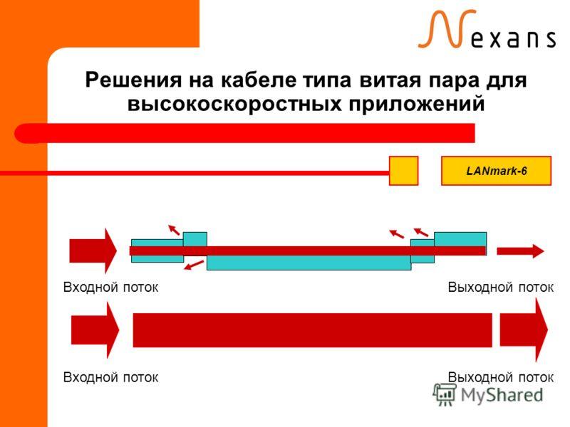 Решения на кабеле типа витая пара для высокоскоростных приложений Входной потокВыходной поток Входной потокВыходной поток LANmark-6