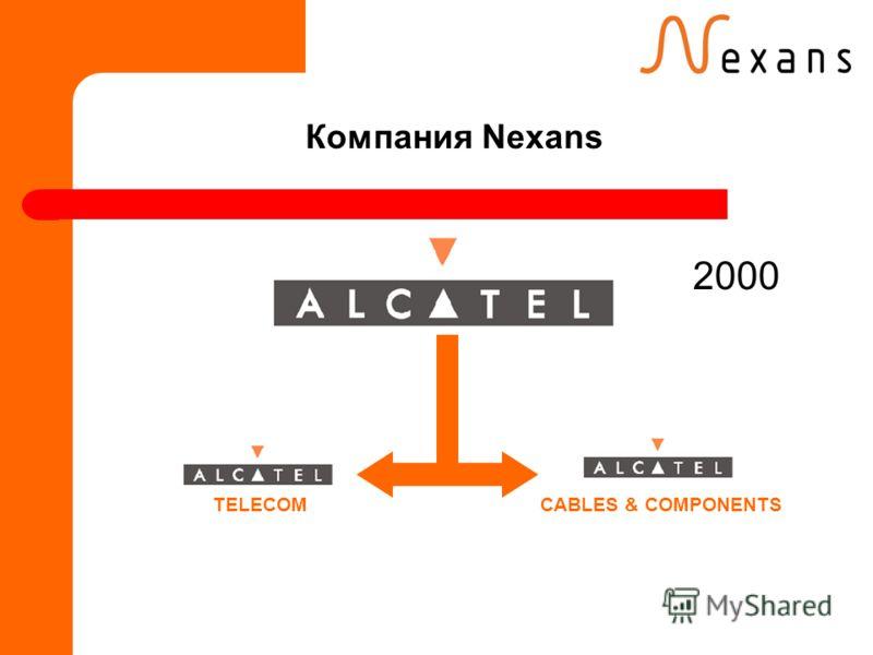 Компания Nexans 2000 CABLES & COMPONENTS TELECOM