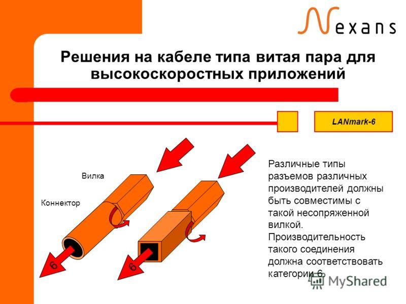 Решения на кабеле типа витая пара для высокоскоростных приложений Различные типы разъемов различных производителей должны быть совместимы с такой несопряженной вилкой. Производительность такого соединения должна соответствовать категории 6. 6 6 Конне