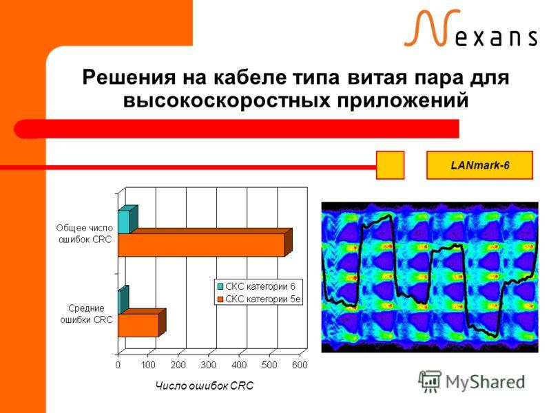 Решения на кабеле типа витая пара для высокоскоростных приложений Число ошибок CRC LANmark-6