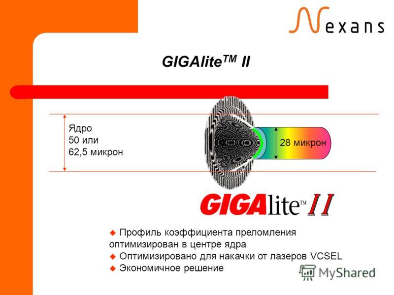 GIGAlite TM II 28 микрон u Профиль коэффициента преломления оптимизирован в центре ядра u Оптимизировано для накачки от лазеров VCSEL u Экономичное решение Ядро 50 или 62,5 микрон