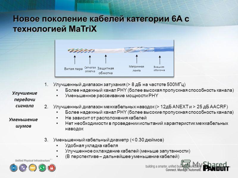 SM 1.Улучшенный диапазон затухания (> 8 дБ на частоте 500МГц) Более надежный канал PHY (более высокая пропускная способность канала) Уменьшенное рассеивание мощности PHY 2.Улучшенный диапазон межкабельных наводок (> 12дБ ANEXT и > 25 дБ AACRF) Более