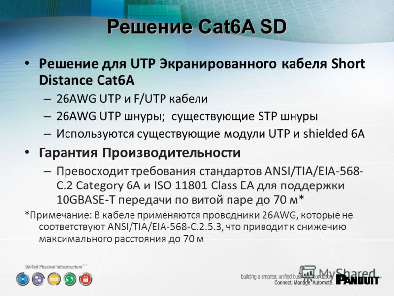 SM Решение Cat6A SD Решение для UTP Экранированного кабеля Short Distance Cat6A – 26AWG UTP и F/UTP кабели – 26AWG UTP шнуры; существующие STP шнуры – Используются существующие модули UTP и shielded 6A Гарантия Производительности – Превосходит требов