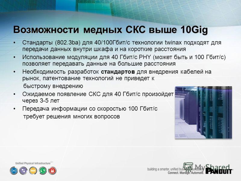 SM Возможности медных СКС выше 10Gig Стандарты (802.3ba) для 40/100Гбит/с технологии twinax подходят для передачи данных внутри шкафа и на короткие расстояния Использование модуляции для 40 Гбит/с PHY (может быть и 100 Гбит/с) позволяет передавать да