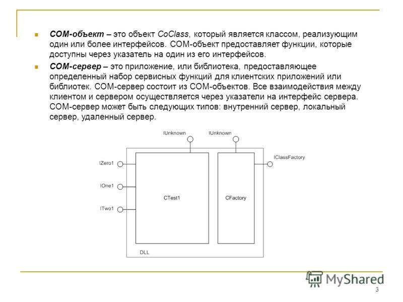 3 COM-объект – это объект CoClass, который является классом, реализующим один или более интерфейсов. COM-объект предоставляет функции, которые доступны через указатель на один из его интерфейсов. COM-сервер – это приложение, или библиотека, предостав