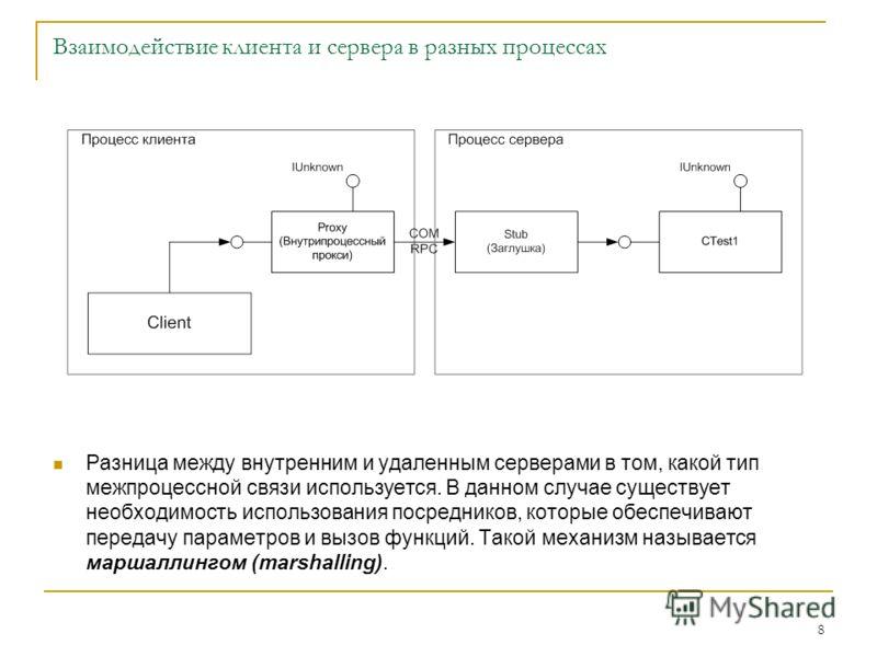 8 Взаимодействие клиента и сервера в разных процессах Разница между внутренним и удаленным серверами в том, какой тип межпроцессной связи используется. В данном случае существует необходимость использования посредников, которые обеспечивают передачу