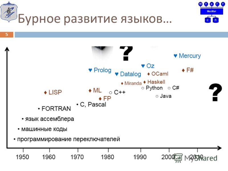 Бурное развитие языков … 5