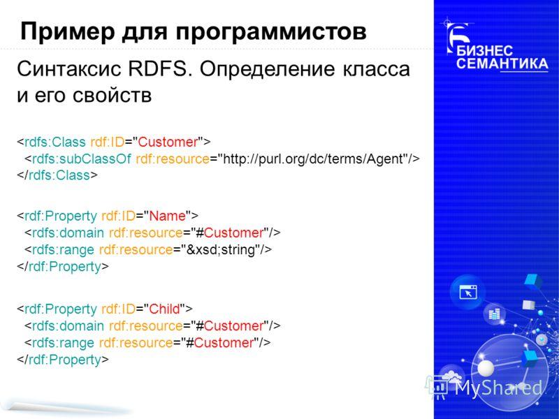 Синтаксис RDFS. Определение класса и его свойств Пример для программистов