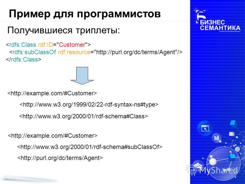 Получившиеся триплеты: Пример для программистов