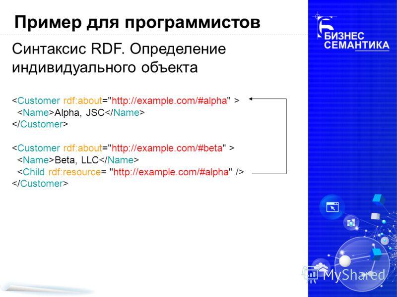 Синтаксис RDF. Определение индивидуального объекта Alpha, JSC Beta, LLC Пример для программистов