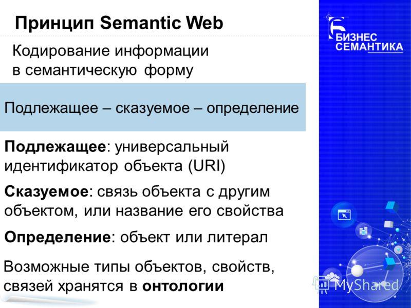 Кодирование информации в семантическую форму Принцип Semantic Web Подлежащее – сказуемое – определение Подлежащее: универсальный идентификатор объекта (URI) Сказуемое: связь объекта с другим объектом, или название его свойства Определение: объект или