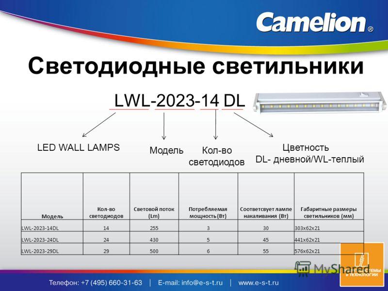 Светодиодные светильники LWL-2023-14 DL LED WALL LAMPS Модель Кол-во светодиодов Цветность DL- дневной/WL-теплый Модель Кол-во светодиодов Световой поток (Lm) Потребляемая мощность (Вт) Соответсвует лампе накаливания (Вт) Габаритные размеры светильни