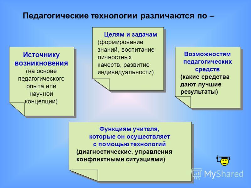 Педагогические технологии различаются по – Источнику возникновения (на основе педагогического опыта или научной концепции) Источнику возникновения (на основе педагогического опыта или научной концепции) Целям и задачам (формирование знаний, воспитани